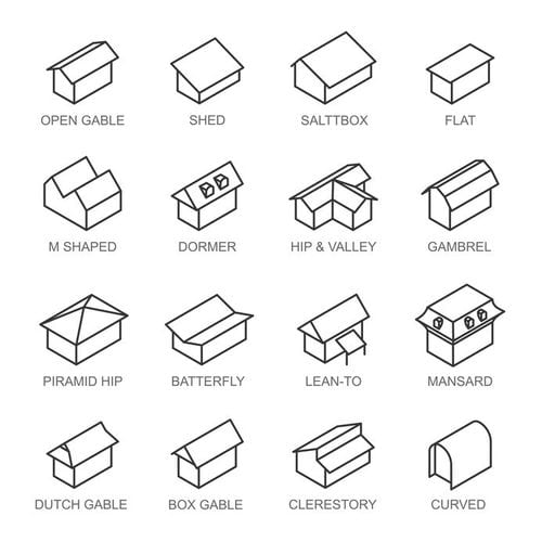 Different Roofing Styles to Choose From